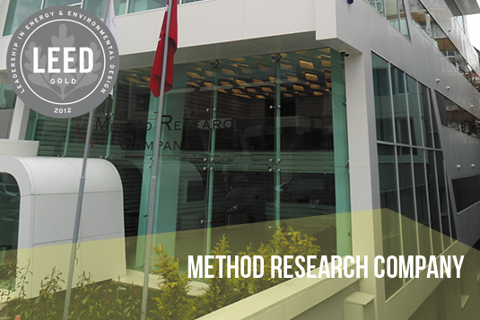 method_research_company