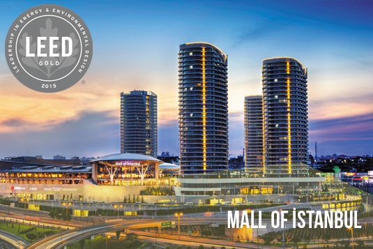 mall_of_istanbul