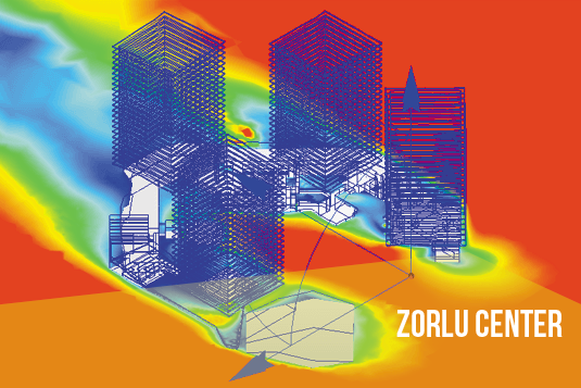 zorlucenter-cfd-analizi